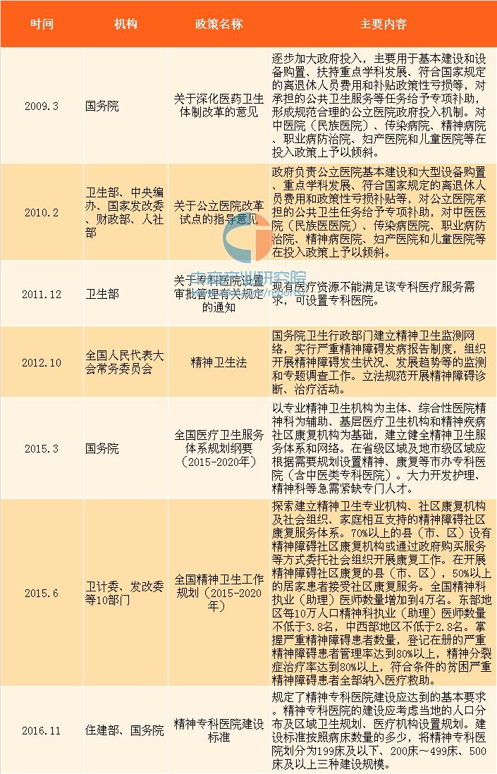 2019年各省市人口_...事业单位-江苏公务员考试网-2019年江苏公务员考试网上报名