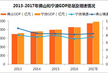 台湾gdp统计与大陆有什么不同_贺 2018年中国大陆 香港 澳门 台湾GDP合计达到14.6万亿美元