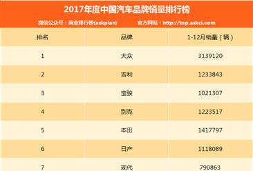 2017年度中国汽车品牌销量排行榜(TOP90)
