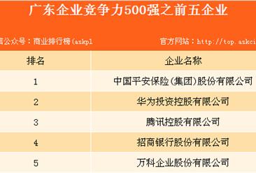 2017年广东省企业竞争力500强重磅发布:中国平安/华为/腾讯位列前三!(附全榜单)