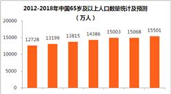2018年中国养老政策汇总及养老产业市场规模预测(附图表)