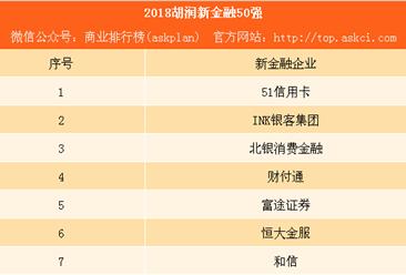 2018胡润新金融50强:除了蚂蚁金服还有哪些企业上榜(附榜单)