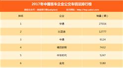 2017年中国客车企业公交车销量排行榜(TOP10)