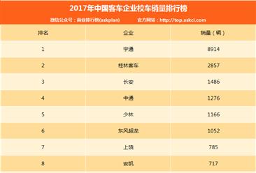 2017年中国客车企业校车销量排行榜(TOP10)