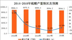 2017年石化化工行业经济运行情况及2018年市场预测