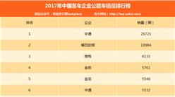 2017年中国客车企业公路车销量排行榜(TOP10)