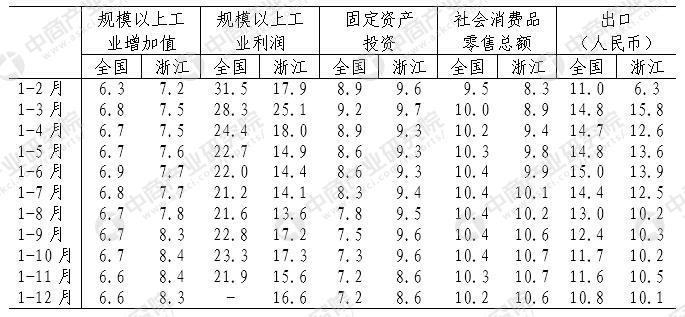 2018年经济运行总量突破_2015中国年经济总量