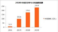 2017年共享单车行业数据分析及2018年预测:2018年市场规模将超170亿元(附图表)
