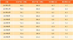 2017年精炼铜产量分析及2018年预测:精炼铜产量稳定增长(附图表)
