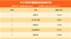 2017年度中国微型车销量排行榜:知豆D2最畅销(附排名)