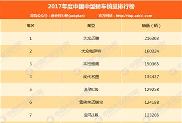 2017年中国中型轿车销量排行榜
