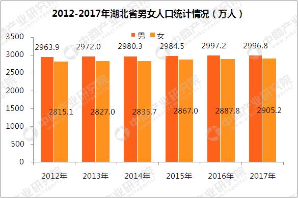 人口政策2017_2017年南京人口大数据分析 常住人口增加6.5万 出生人口减少0.59万