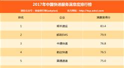 2017年快递服务满意度排行榜出炉!顺丰/EMS/中通排名前三(附榜单)