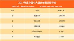 2017年度中大型轿车销量排名:奥迪A6L第一 销量14.4万辆(附榜单)