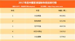 2017年中国紧凑型轿车销量排行榜(TOP100)