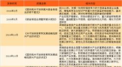 2018年中國各地高端裝備制造業政策匯總及解讀(附圖表)