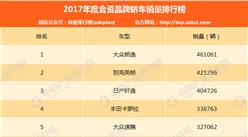 2017年中国合资品牌轿车销量排行榜(TOP100)