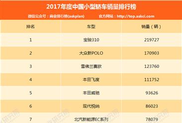 2017年中国小型轿车销量排行榜(TOP30)