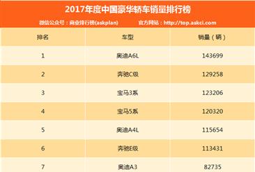 2017年中国豪华轿车销量排行榜