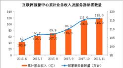 2017年中國互聯網基礎設施建設情況分析:光纜長度保持較快增長(圖)