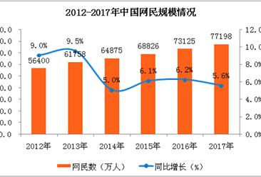 李克强:移动网络流量资费年内至少降低30%