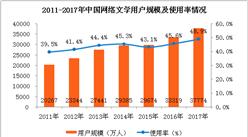 2017年网络文学行业使用情况分析:用户规模达到3.78亿人(附图表)
