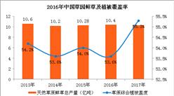 2017年中国畜牧业运行情况及2018年畜牧业发展要点前瞻