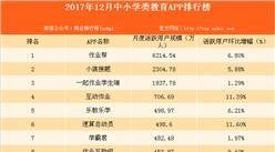 2017年12月中小学类教育APP排行榜(附榜单)