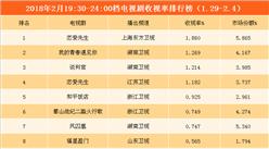 2018年2月电视剧/综艺一周收视盘点:《恋爱先生》独领风骚  综艺市场回暖