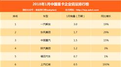 2018年1月中国重卡企业销量排行榜(TOP10)
