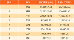 2017年中国石材进出口数据分析:卵石出口最多为4360.85万吨(图)