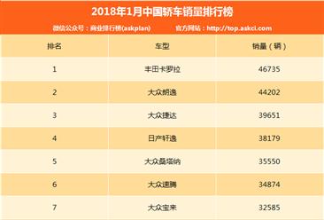 2018年1月中国轿车销量排行榜(TOP200)