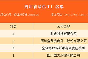 四川省绿色制造绿色工厂名单:四川新增4家绿色工厂(附完整名单)