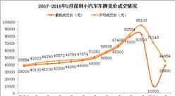 2018年2月深圳市小汽车车牌摇号结果出炉(附中签名单)