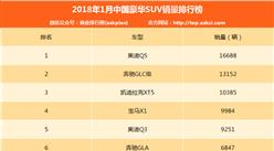 2018年1月中国豪华SUV车型销量排行榜(TOP10)