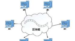 区块链开启价值互联网时代 区块链产业链及相关企业分析