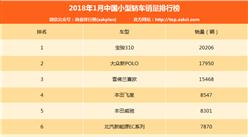 2018年1月中国小型轿车销量排行榜