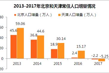 2017年1月全国彩票销售情况分析:销售额同比增长31.4%(附图表)