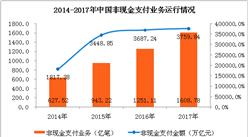 2017年度中國支付體系運行情況分析:移動支付額超200萬億元(附圖表)