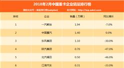 2018年2月中国重卡企业销量排行榜(TOP10)