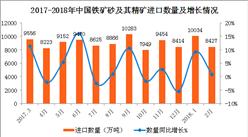 2018年1-2月中国铁矿砂及其精矿进口数据分析(附图表)