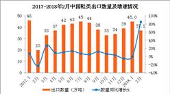 2018年2月中国鞋子出口数据分析:出口量同比增长85.5%(附图表)