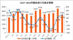 2018年2月中国能源生产情况分析:电力生产明显加快(图)