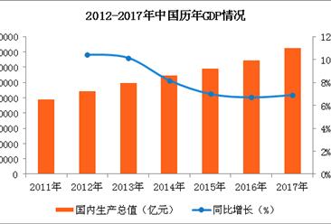 中国机械停车设备市场需求情况分析:关键看这四点(图)