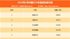 2018年2月中国SUV车型销量排行榜(TOP180)