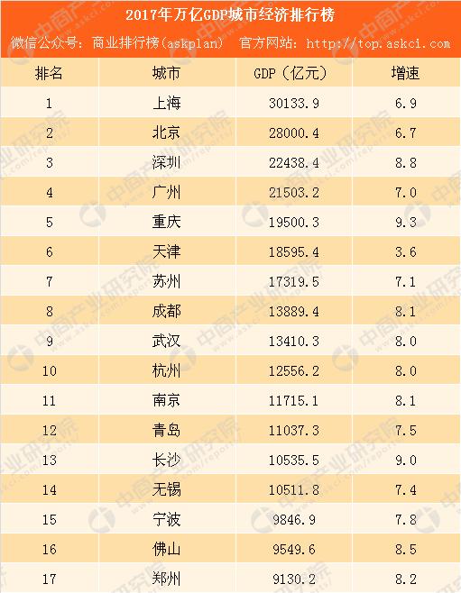 宁波和佛山经济总量_宁波牛奶价格和图片