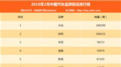 2018年2月中國汽車品牌銷量排行榜(TOP80)