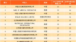 全球区块链企业专利排行榜:中国入榜企业占比近五成(附榜单)
