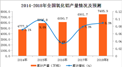 2018年1-2月銅材產量數據分析:銅材產量累計增長兩成(附圖表)
