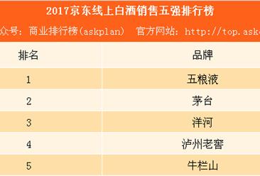 2017京东线上白酒销售五强排行榜:茅台不敌五粮液 牛栏山上榜(附榜单)
